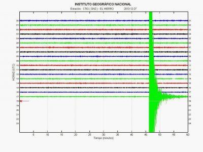 Erdbeben Simulation