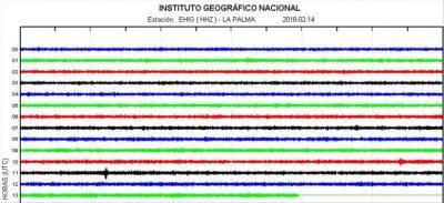 Erdbebenwelle