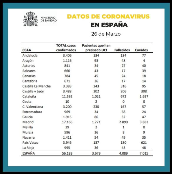 Statistik - Schutzausrüstung