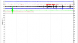 Erdbeben - Seismographen