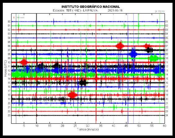 Seismograf - Tremor