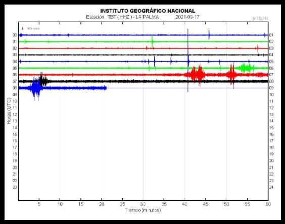 Seismogramm - Tremor
