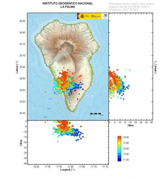 Bebenlage - eruptiver Prozess