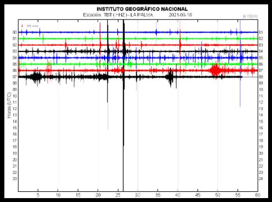 Seismograf - Cumbre Vieja