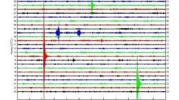 Seismograf - ML4,8 Beben
